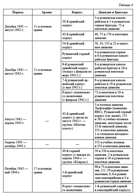 tablitza-4