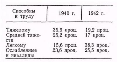 tabl_gulag